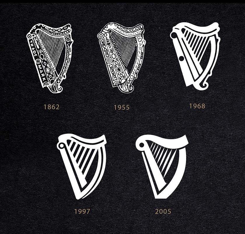 Guinness logos through the years. (Picture: Design Bridge)