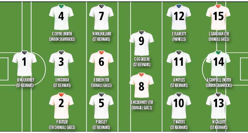 london-football-team-of-the-year-2016