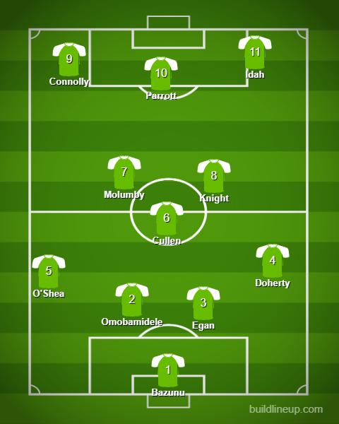 ireland team 2025