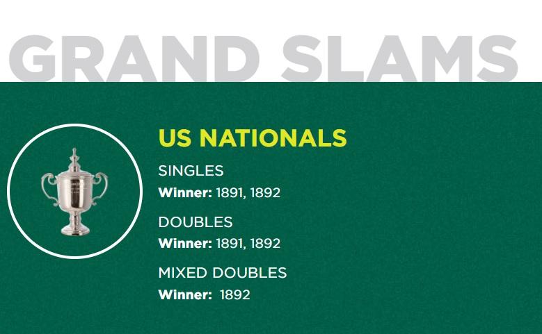 Grand Slam US Open Titles